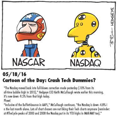NASDAQ_cartoon_05.18.2016